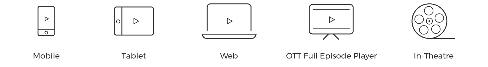 content platforms